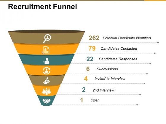 Recruitment Funnel Ppt PowerPoint Presentation Icon
