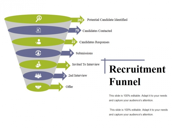 Recruitment Funnel Ppt PowerPoint Presentation Ideas Graphics Template