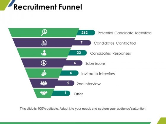 Recruitment Funnel Ppt PowerPoint Presentation Show Objects