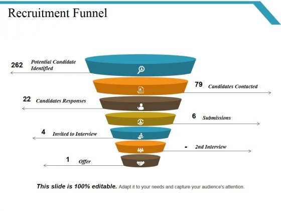 Recruitment Funnel Ppt PowerPoint Presentation Styles Display