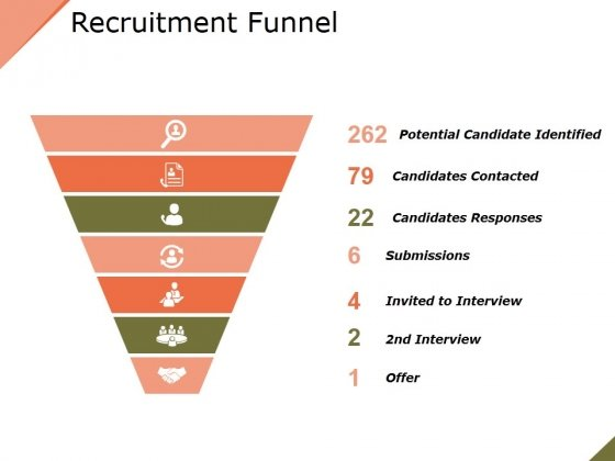 Recruitment Funnel Ppt PowerPoint Presentation Styles Slide Download