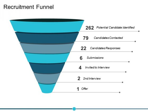 Recruitment Funnel Ppt PowerPoint Presentation Summary Designs
