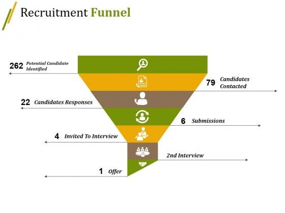 Recruitment Funnel Ppt PowerPoint Presentation Summary Grid