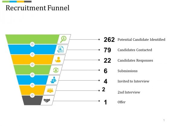 Recruitment Funnel Ppt PowerPoint Presentation Visual Aids Example File