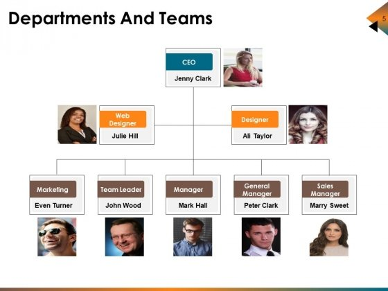 Recruitment_Life_Cycle_Ppt_PowerPoint_Presentation_Complete_Deck_With_Slides_Slide_5