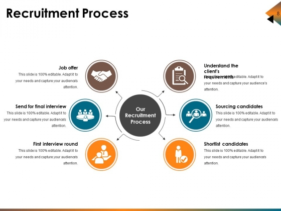 Recruitment_Life_Cycle_Ppt_PowerPoint_Presentation_Complete_Deck_With_Slides_Slide_8