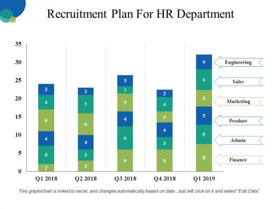 Recruitment Plan For HR Department Ppt PowerPoint Presentation Inspiration Layout Ideas