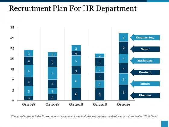 Recruitment Plan For Hr Department Ppt PowerPoint Presentation Show