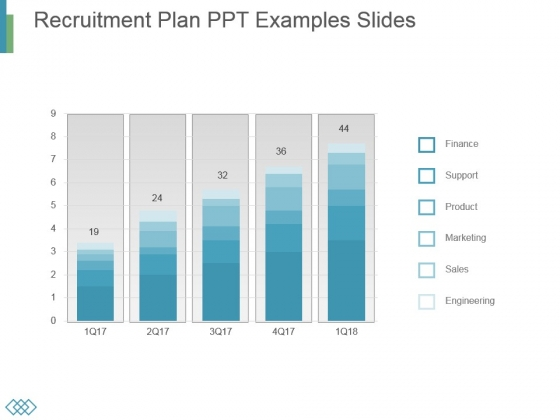 Recruitment Plan Ppt Examples Slides