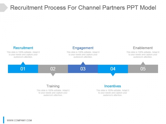 Recruitment Process For Channel Partners Ppt Model
