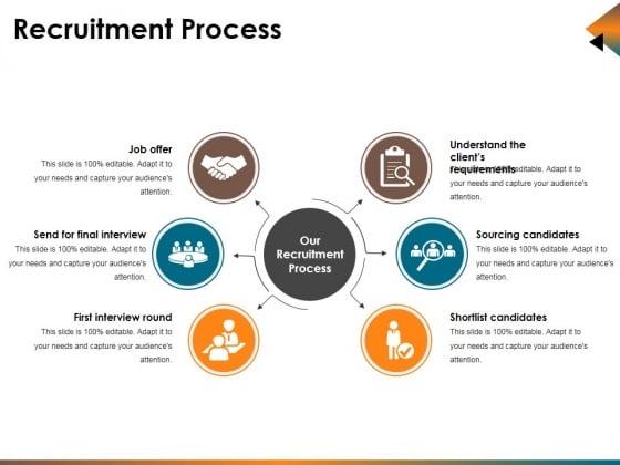 Recruitment Process Ppt PowerPoint Presentation Ideas Microsoft