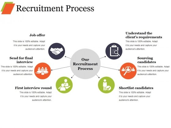Recruitment Process Ppt PowerPoint Presentation Infographics Clipart