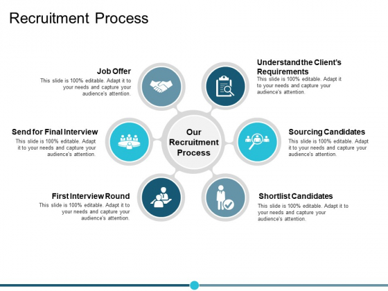 Recruitment Process Ppt PowerPoint Presentation Pictures Example Topics