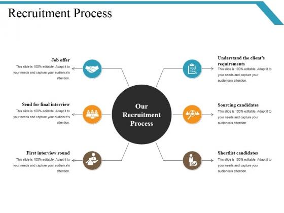 Recruitment Process Ppt PowerPoint Presentation Portfolio