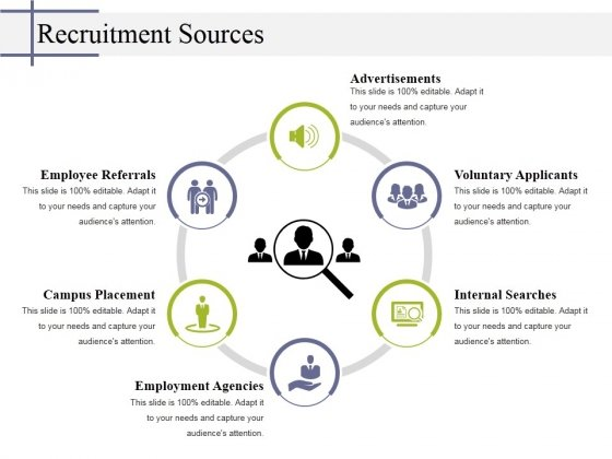 Recruitment Sources Ppt PowerPoint Presentation File Examples