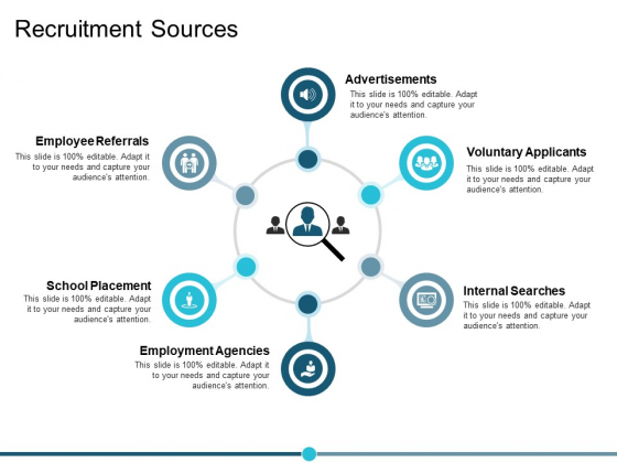 Recruitment Sources Ppt PowerPoint Presentation Gallery Demonstration