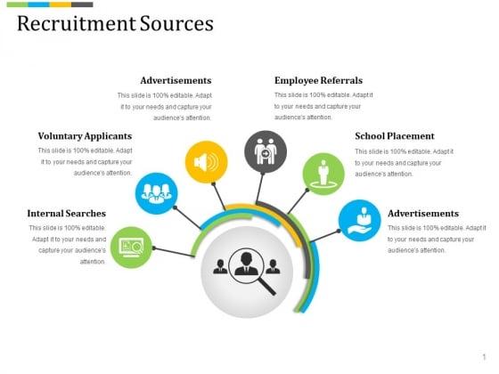 Recruitment Sources Ppt PowerPoint Presentation Infographics Design Ideas