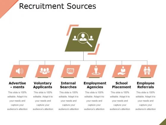 Recruitment Sources Ppt PowerPoint Presentation Infographics Portfolio