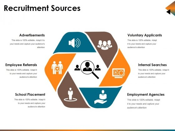 Recruitment Sources Ppt PowerPoint Presentation Inspiration Templates