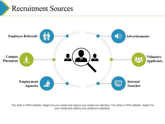 Recruitment Sources Ppt PowerPoint Presentation Outline Graphic Tips