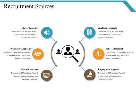 Recruitment Sources Ppt PowerPoint Presentation Slides Portrait