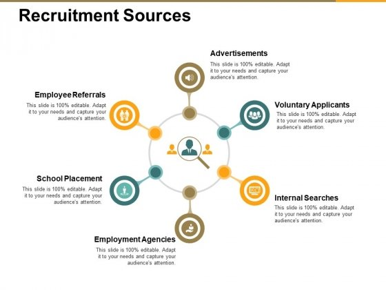 Recruitment Sources Ppt PowerPoint Presentation Visual Aids Model