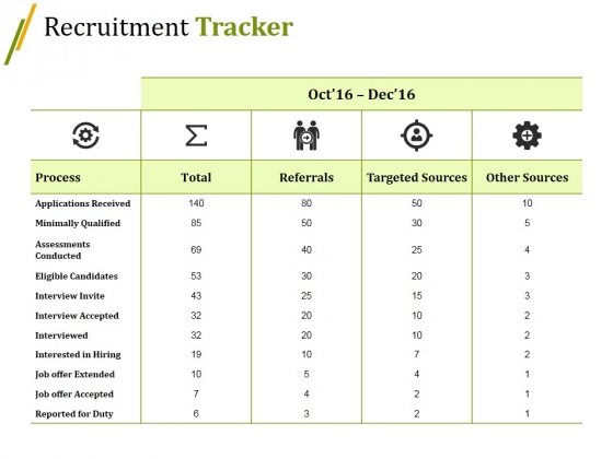 Recruitment Tracker Ppt PowerPoint Presentation Icon Outline