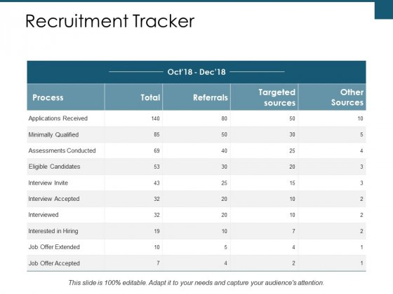 Recruitment Tracker Ppt PowerPoint Presentation Pictures Demonstration