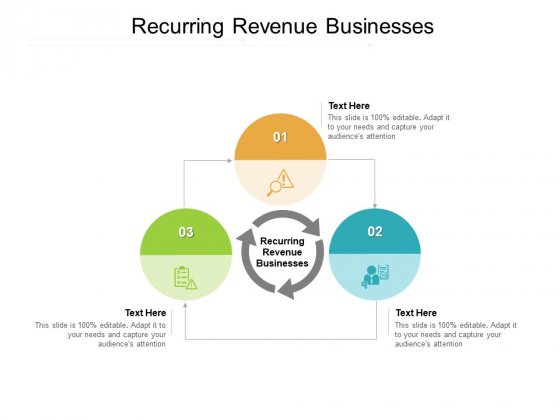 Recurring Revenue Businesses Ppt PowerPoint Presentation File Visual Aids Cpb Pdf