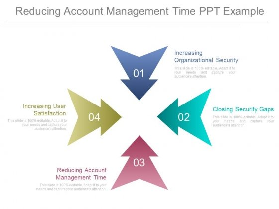 Reducing Account Management Time Ppt Example