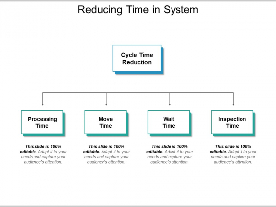 Reducing Time In System Ppt PowerPoint Presentation Outline Graphics Download