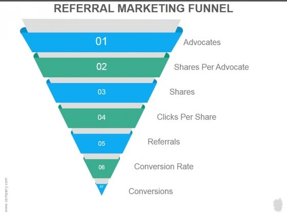 Referral Marketing Funnel Ppt PowerPoint Presentation Graphics