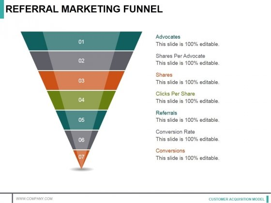Referral Marketing Funnel Ppt PowerPoint Presentation Infographic Template Ideas