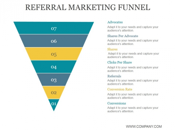 Referral Marketing Funnel Ppt PowerPoint Presentation Templates