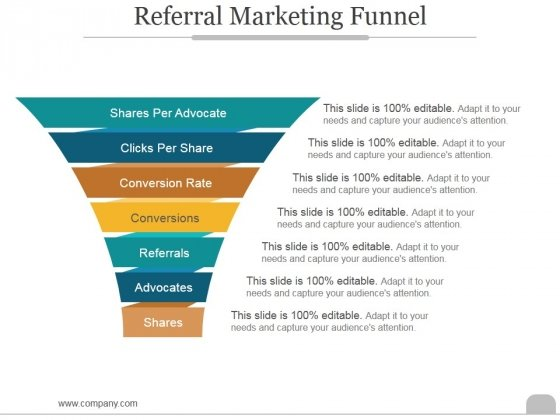 Referral Marketing Funnel Ppt PowerPoint Presentation Topics