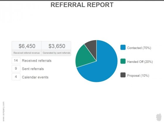 Referral Report Ppt PowerPoint Presentation Template
