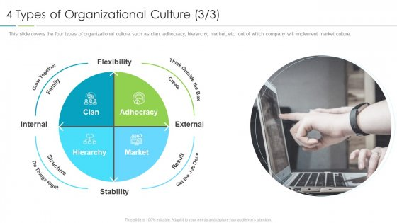 Refining Company Ethos 4 Types Of Organizational Culture Stability Ppt Design Ideas PDF