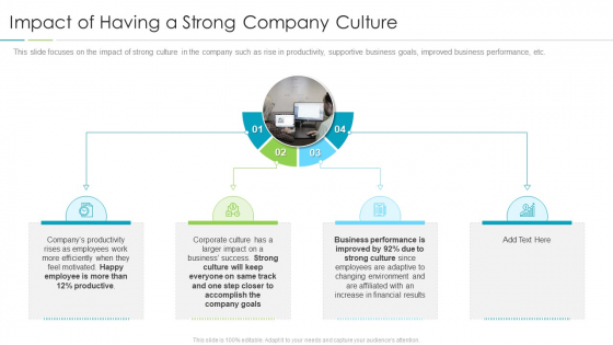 Refining Company Ethos Impact Of Having A Strong Company Culture Ppt Infographic Template Show PDF