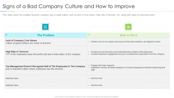 Refining Company Ethos Signs Of A Bad Company Culture And How To Improve Ppt File Show PDF