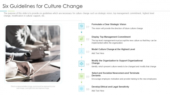 Refining Company Ethos Six Guidelines For Culture Change Ppt Slides Format PDF