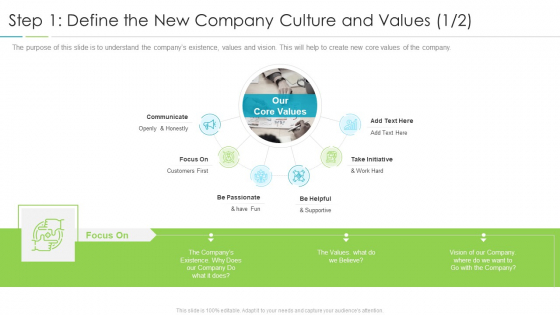 Refining Company Ethos Step 1 Define The New Company Culture And Values Communicate Ppt Professional Guide PDF