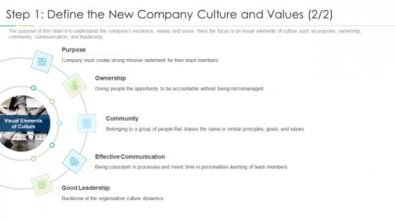 Refining Company Ethos Step 1 Define The New Company Culture And Values Effective Ppt Pictures Mockup PDF