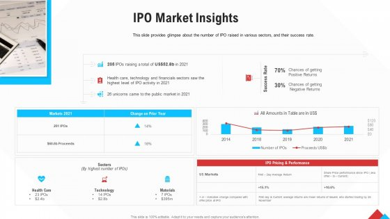Reform Endgame Ipo Market Insights Introduction PDF