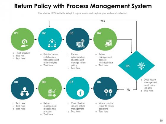 Refund_Policy_Dollar_Coin_Management_Ppt_PowerPoint_Presentation_Complete_Deck_Slide_10