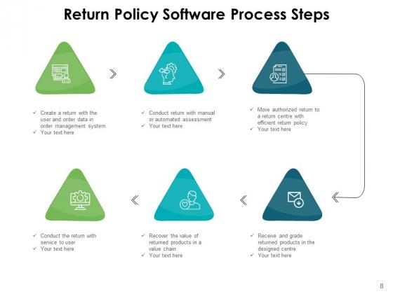 Refund_Policy_Dollar_Coin_Management_Ppt_PowerPoint_Presentation_Complete_Deck_Slide_8