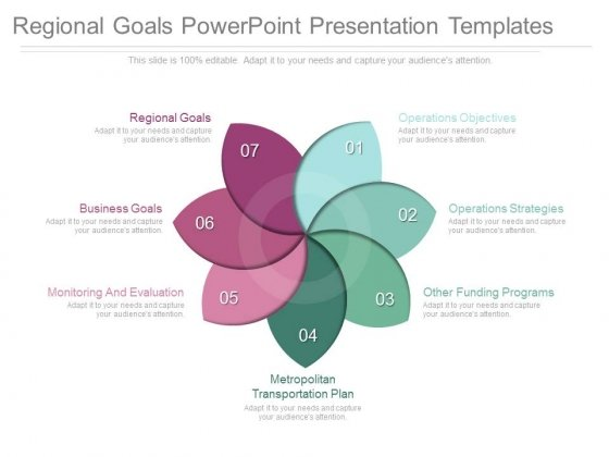 Regional Goals Powerpoint Presentation Templates