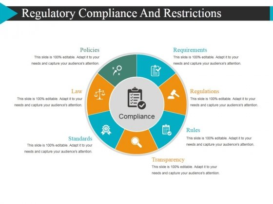 Regulatory Compliance And Restrictions Ppt PowerPoint Presentation Gallery Background Images