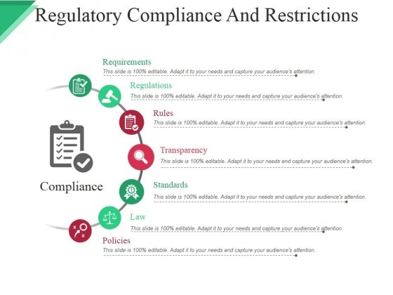 Regulatory Compliance And Restrictions Ppt PowerPoint Presentation Model Graphics Template