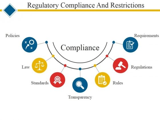 Regulatory Compliance And Restrictions Ppt PowerPoint Presentation Professional Design Inspiration