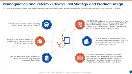 Reimagination And Reform Clinical Trial Strategy And Product Design Pictures PDF